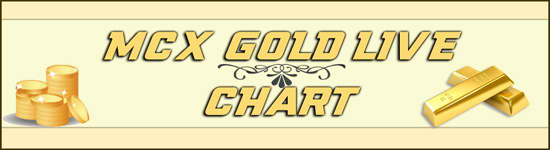 Mcx Gold Live Chart Auto Buy and Sell Signal and Mcx free tips