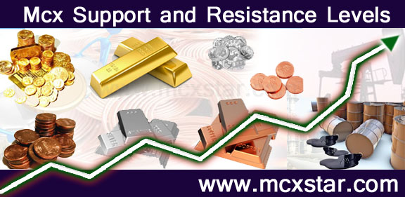 MCX SUPPORTS & INTRADAY LEVEL REPORTS